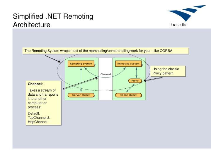 Simplified .NET Remoting