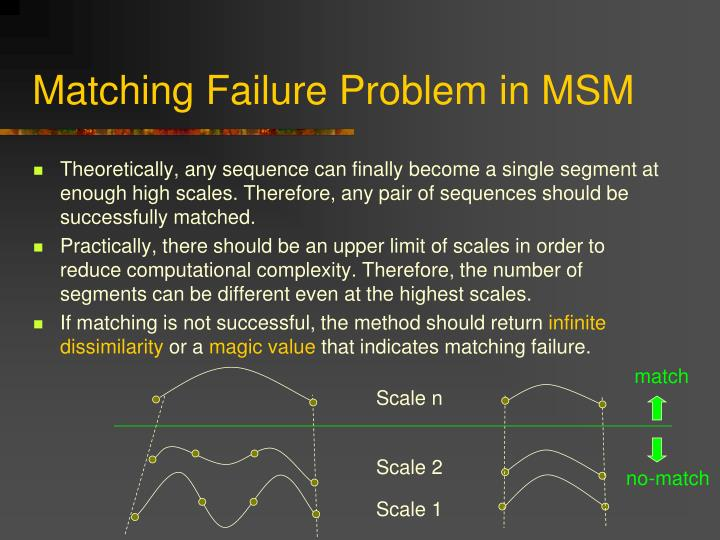 Matching Failure Problem in MSM