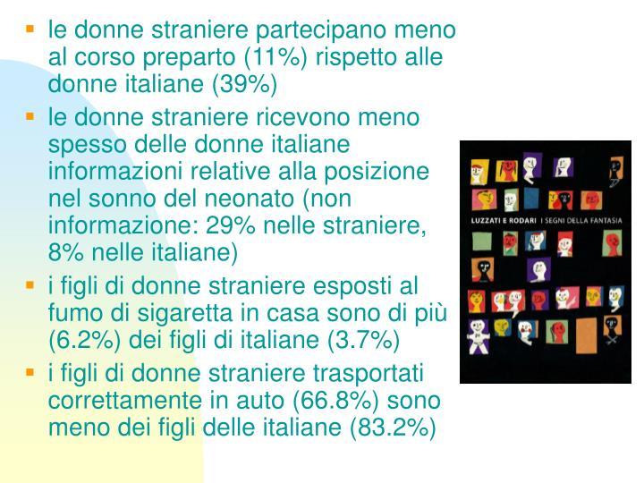 le donne straniere partecipano meno al corso preparto (11%) rispetto alle donne italiane (39%)