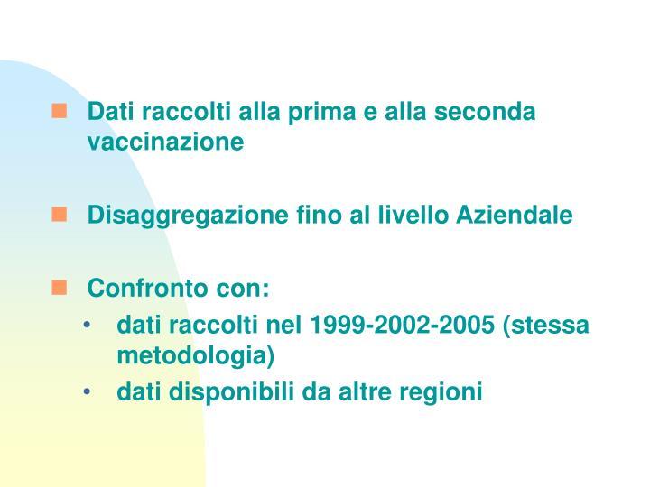 Dati raccolti alla prima e alla seconda vaccinazione