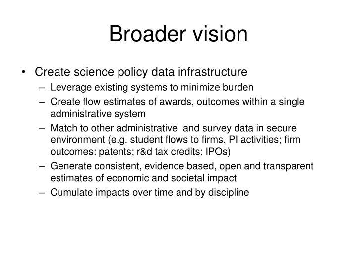 Broader vision