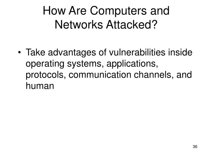 How Are Computers and Networks Attacked?