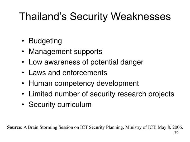 Thailand's Security Weaknesses