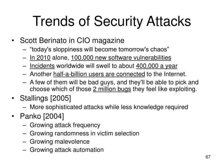 Trends of Security Attacks