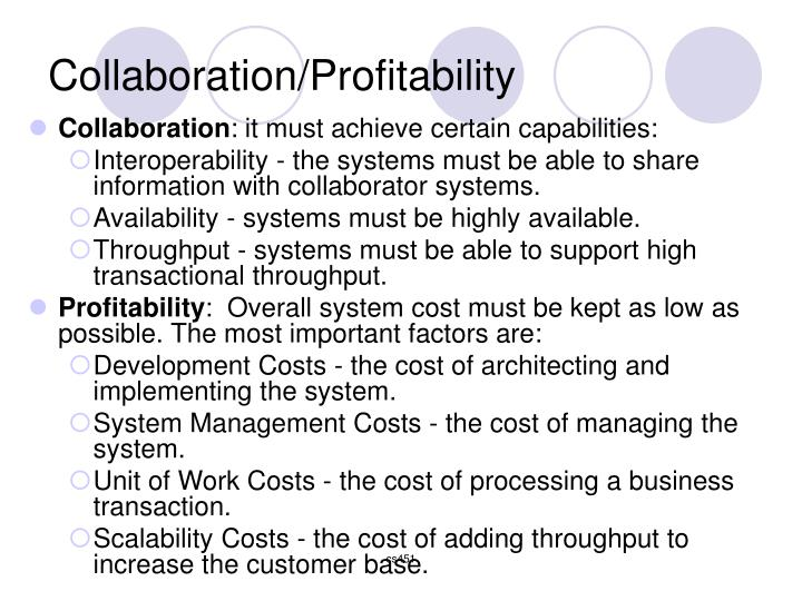 Collaboration/Profitability