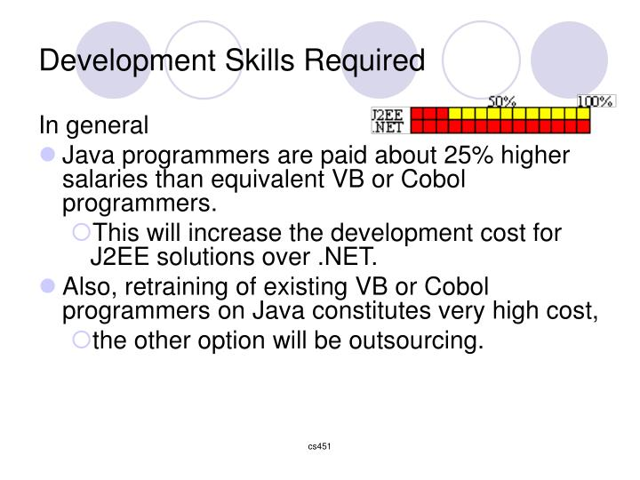 Development Skills Required
