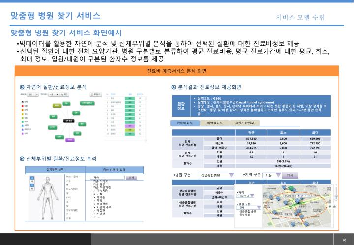 분석결과 진료정보 제공화면