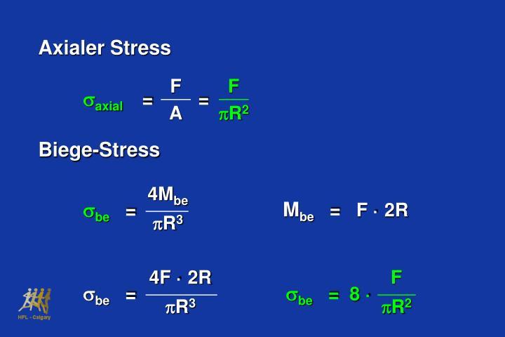 Biege-Stress