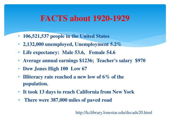 FACTS about 1920-1929