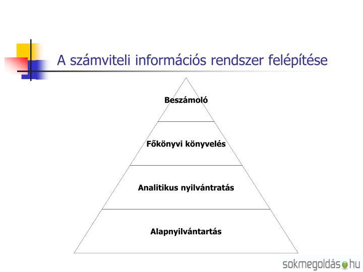 A számviteli információs rendszer felépítése