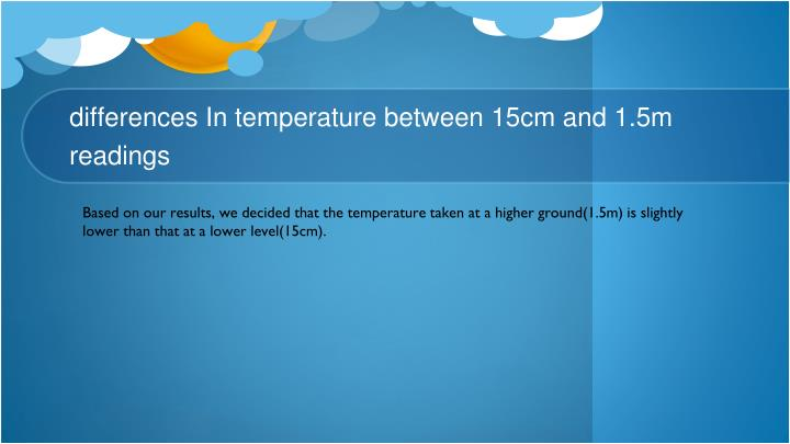differences In temperature between 15cm and 1.5m readings