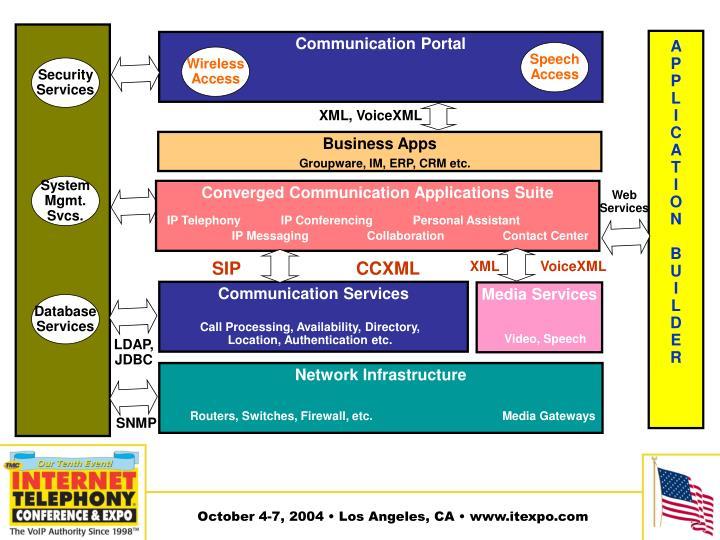 Communication Portal