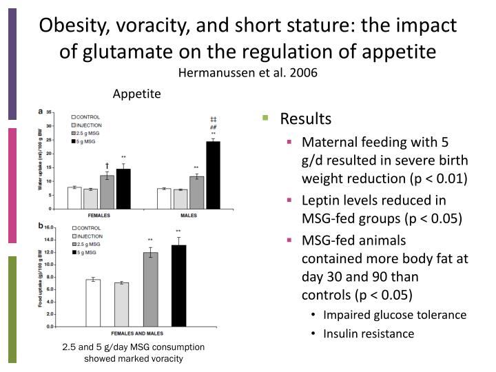 Obesity, voracity, and short stature: the impact of glutamate on the regulation of appetite