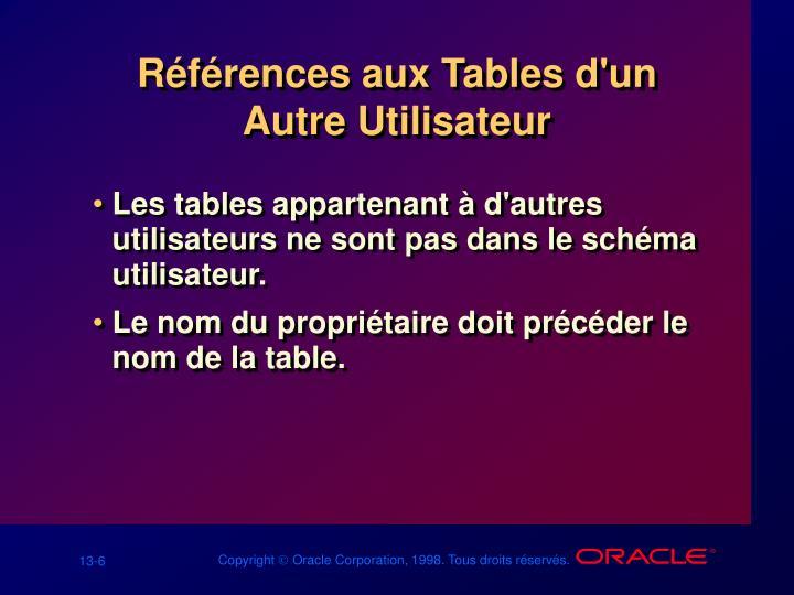Références aux Tables d'un Autre Utilisateur