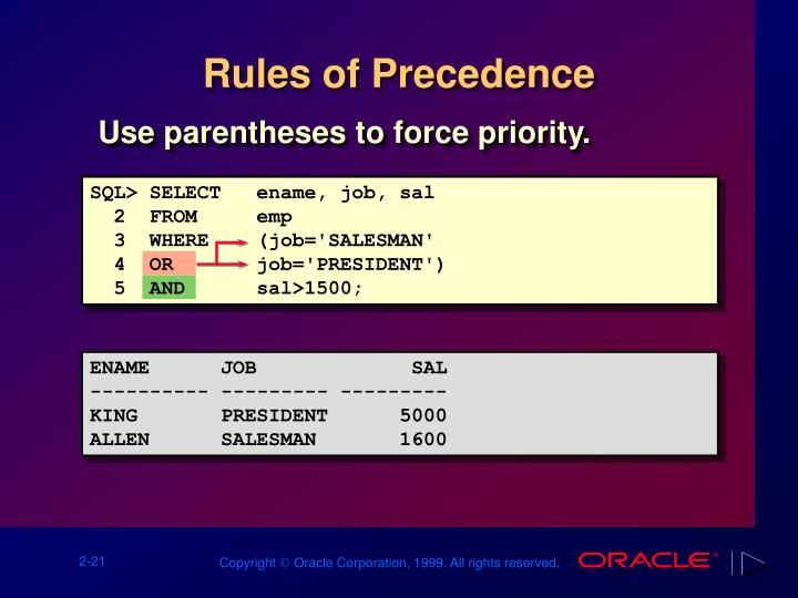 Rules of Precedence