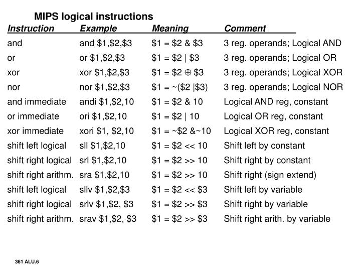 MIPS logical instructions