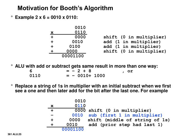 Motivation for Booth's Algorithm