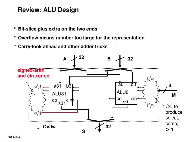 Review: ALU Design