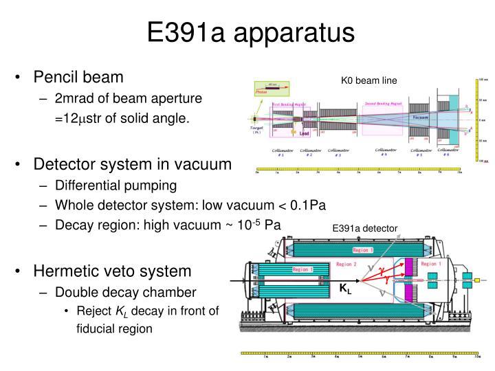 E391a apparatus
