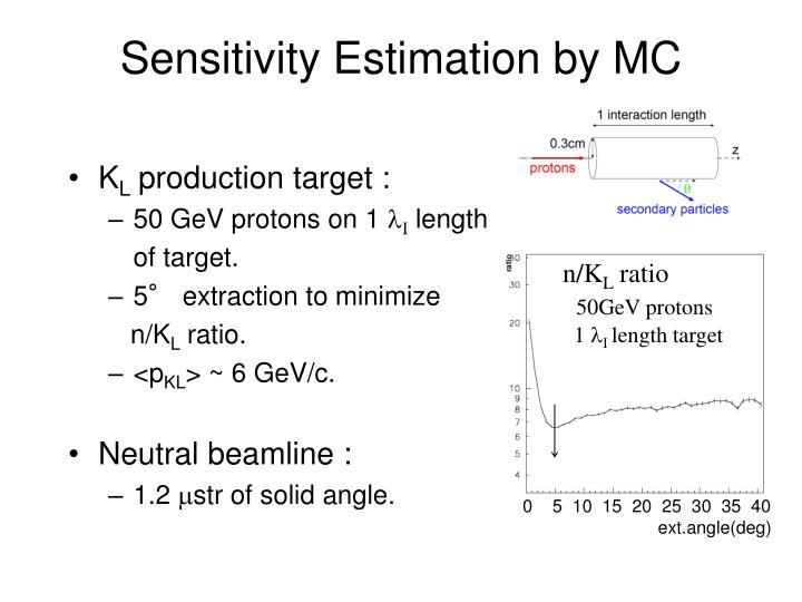 Sensitivity Estimation by MC