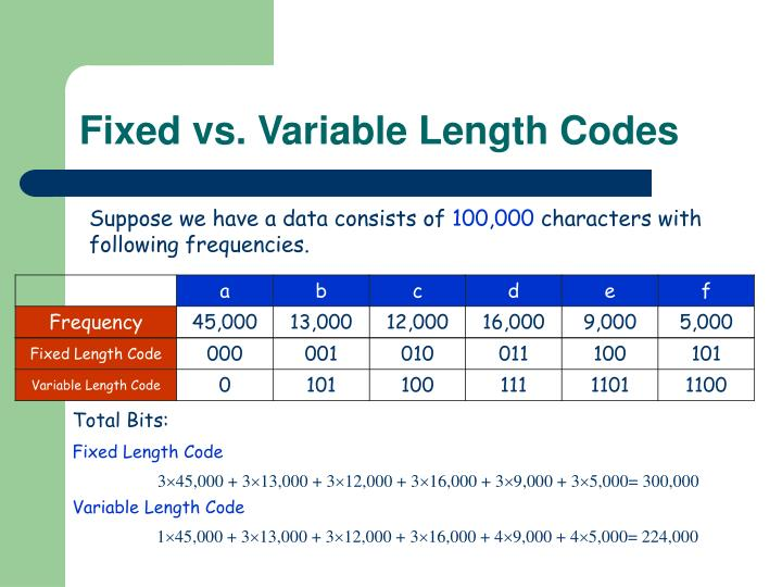 Fixed vs. Variable Length Codes