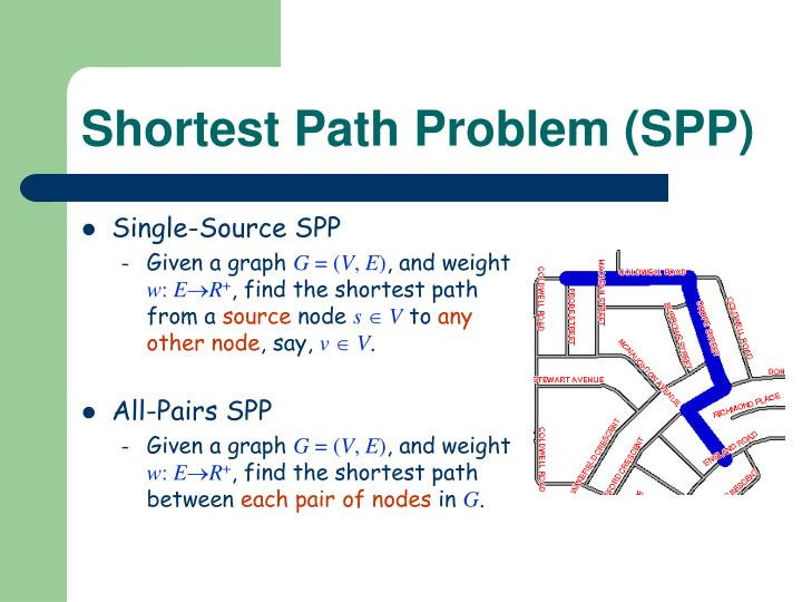 Shortest Path Problem (SPP)