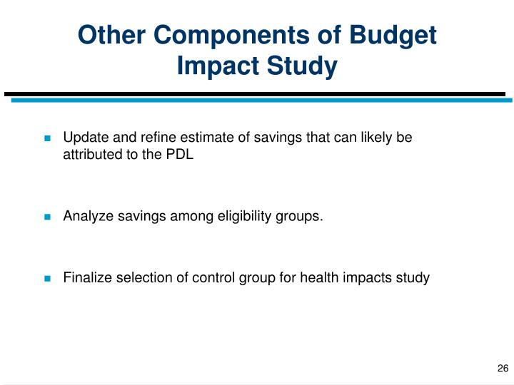 Other Components of Budget Impact Study