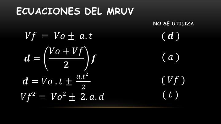 Ecuaciones del