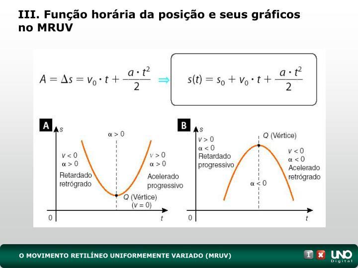 III. Função horária da posição e seus gráficos