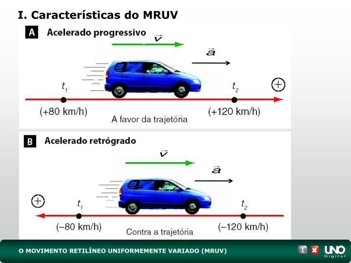 I. Características do MRUV