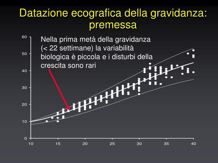 Datazione ecografica della gravidanza: premessa