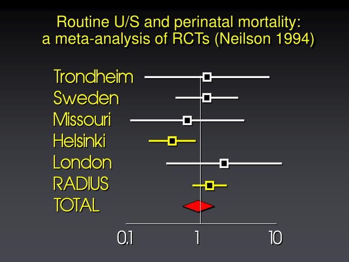 Routine U/S and perinatal mortality: