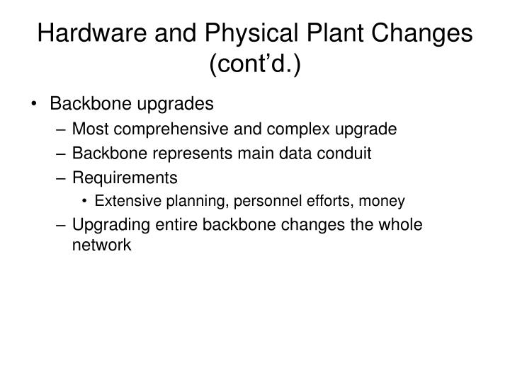 Hardware and Physical Plant Changes (cont'd.)