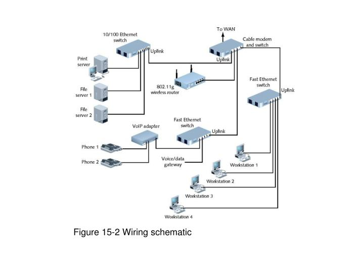 Figure 15-2 Wiring schematic
