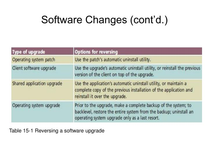 Table 15-1 Reversing a software upgrade