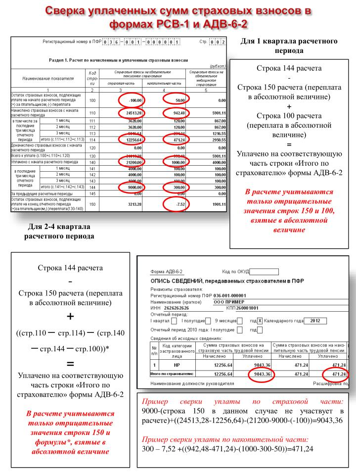 Сверка уплаченных сумм страховых взносов в формах РСВ-1 и АДВ-6-2