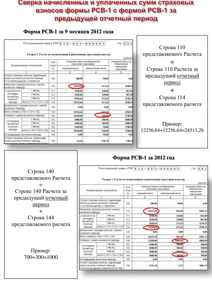Сверка начисленных и уплаченных сумм страховых взносов формы РСВ-1 с формой РСВ-1 за  предыдущей отчетный период