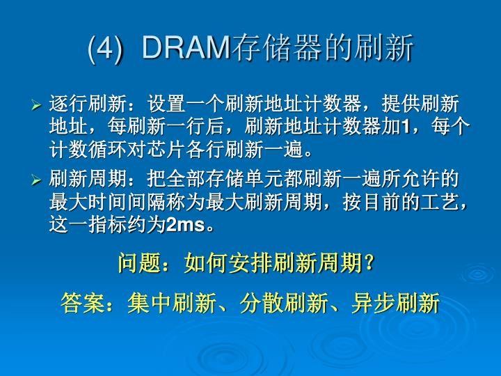 (4)  DRAM