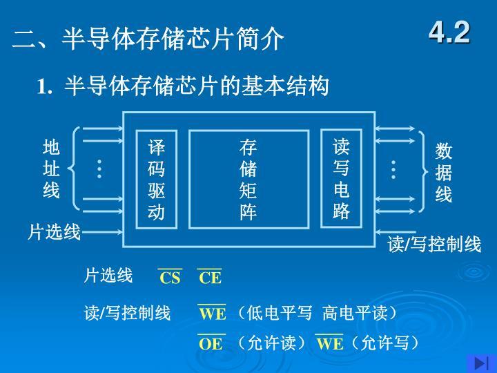 二、半导体存储芯片简介