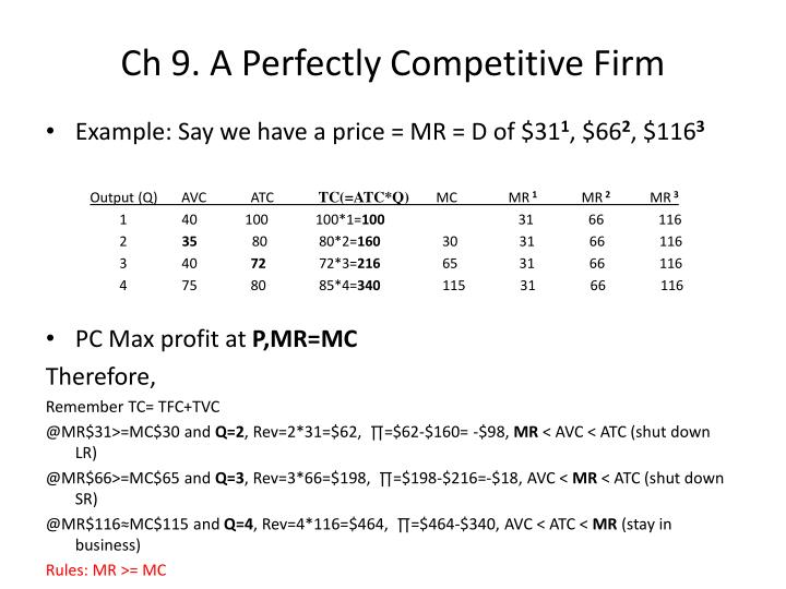Ch 9 a perfectly competitive firm