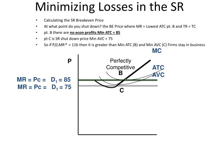 Minimizing Losses in the SR