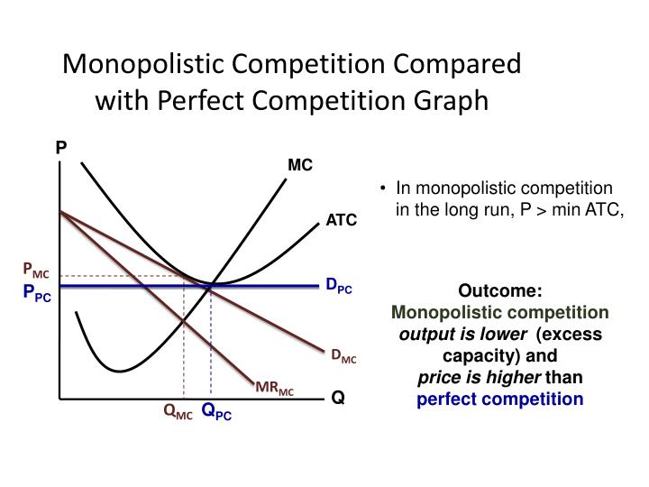 Monopolistic Competition Compared