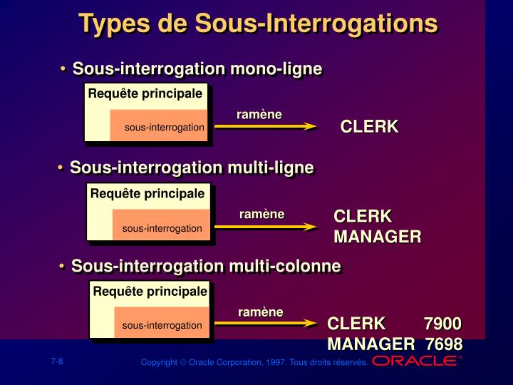 Types de Sous-Interrogations