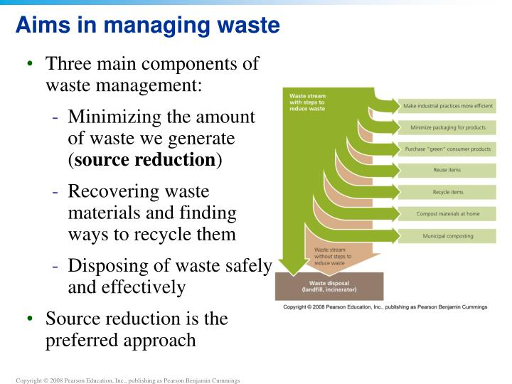 Aims in managing waste