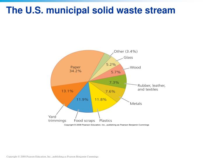 The U.S. municipal solid waste stream