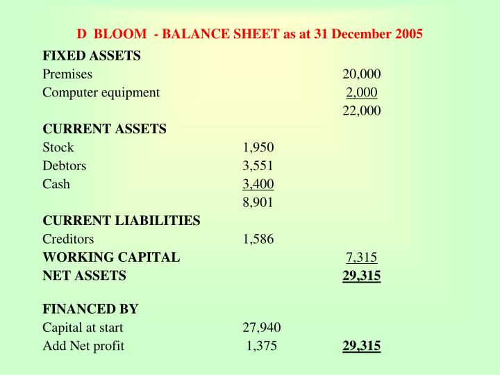 D  BLOOM  - BALANCE SHEET as at 31 December 2005