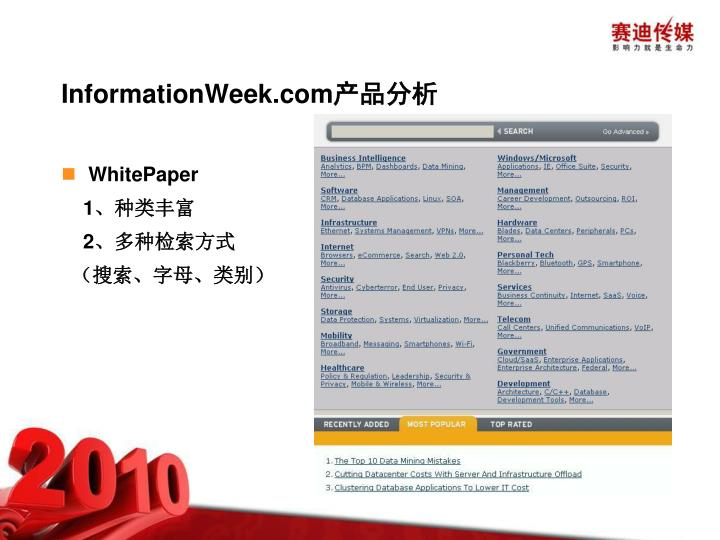 InformationWeek.com