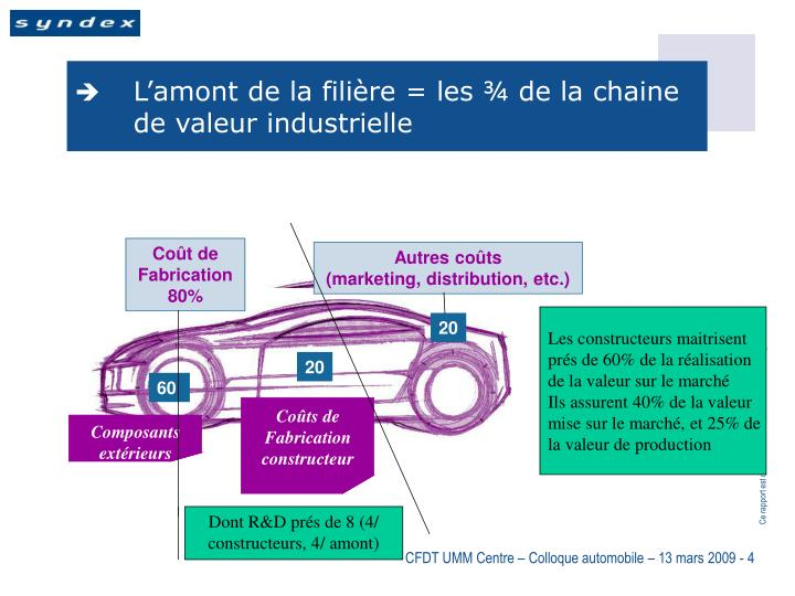 L'amont de la filière = les ¾ de la chaine de valeur industrielle