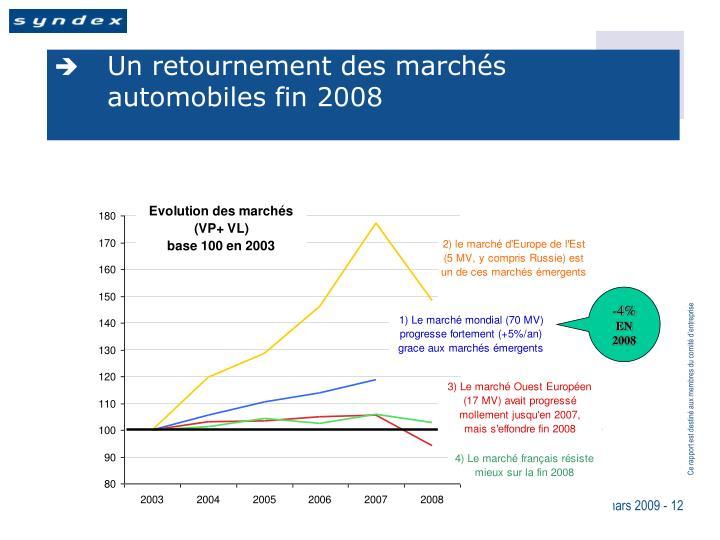 Un retournement des marchés automobiles fin 2008