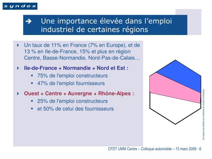 Un taux de 11% en France (7% en Europe), et de 13 % en Ile-de-France, 15% et plus en région Centre, Basse-Normandie, Nord-Pas-de-Calais…